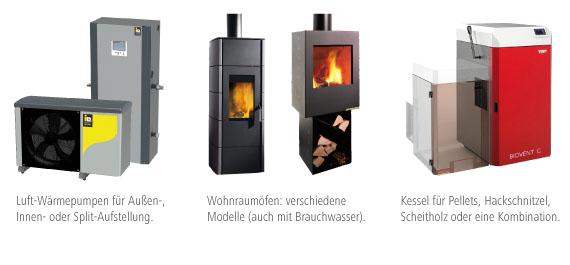 Neue Flamme statt alter Kessel - Auswahl Heizsysteme